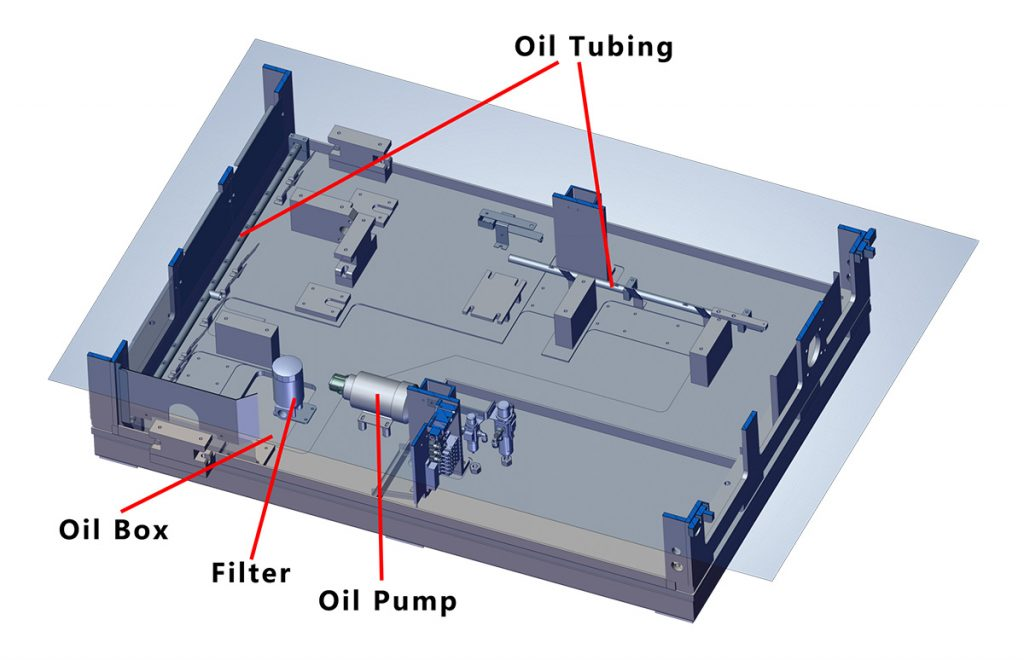 circulating oil supply system
